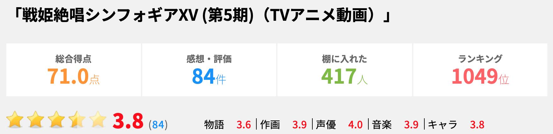 動画 シンフォギア xv